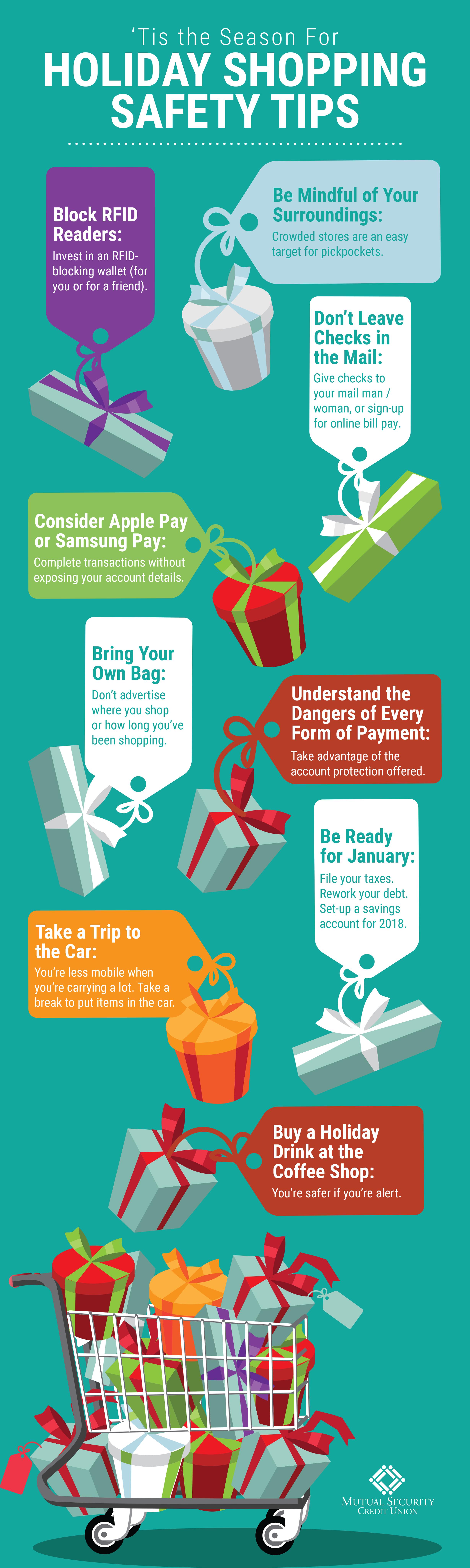 HolidayShoppingSafety_Infographic.png