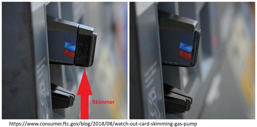 Card Reader Skimmer